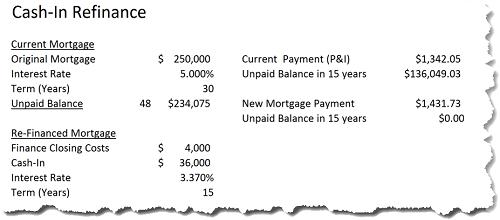 cash-in refinance.png