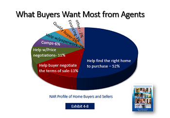 what Denver buyers want-2017.png