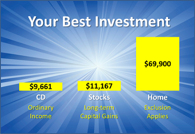 Your best investment.png