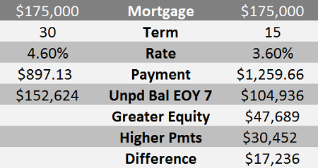 Equity dynamics.png