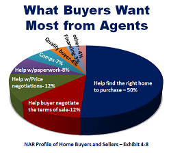 What Buyers Want.png