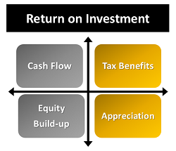 Return on Investment.png